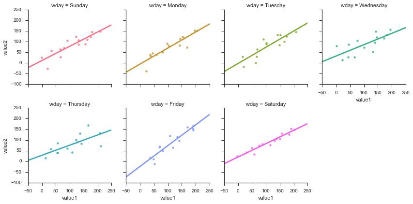 Python Visualization · PJ the Pooh
